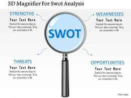 1214 3d Magnifier For Swot Analysis PowerPoint Template