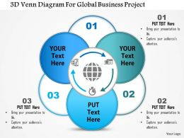 1214 3d Venn Diagram For Global Business Project PowerPoint Template