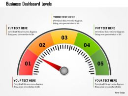 1214 Business Dashboard Levels Powerpoint Presentation