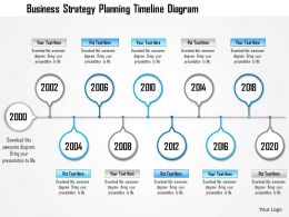 1214 Business Strategy Planning Timeline Diagram PowerPoint Template