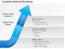 1214 Capability Maturity Roadmap Powerpoint Presentation