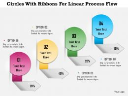 1214 Circles With Ribbons For Linear Process Flow PowerPoint Presentation