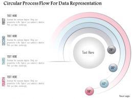 1214 Circular Process Flow For Data Representation Powerpoint Template