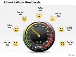 1214 Client Satisfaction Levels Powerpoint Presentation