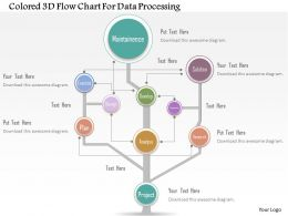 1214 Colored 3d Flow Chart For Data Processing PowerPoint Template