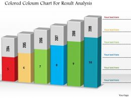 1214 Colored Coloum Chart For Result Analysis Powerpoint Slide