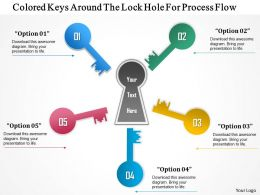 1214 Colored Keys Around The Lock Hole For Process Flow Representation PowerPoint Presentation