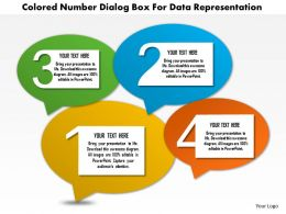 1214 Colored Number Dialog Box For Data Representation PowerPoint Presentation