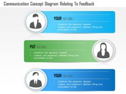 1214 Communication Concept Diagram Relating To Feedback PowerPoint Template