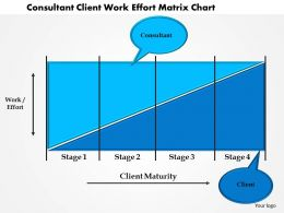1214 Consultant Client Work Effort Matrix Chart PowerPoint Presentation