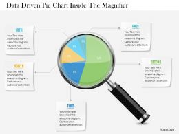 1214 Data Driven Pie Chart Inside The Magnifier Powerpoint Slide