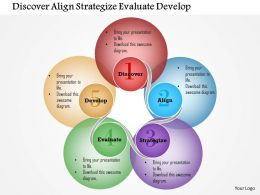 1214 Discover Align Strategize Evaluate Develop Powerpoint Presentation