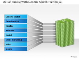 1214 Dollar Bundle With Generic Search Technique PowerPoint Template