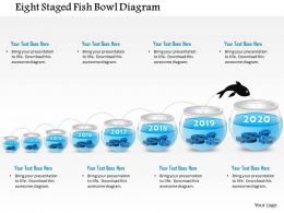 1214 Eight Staged Fish Bowl Diagram PowerPoint Presentation