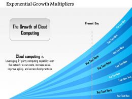 1214 Exponential Growth Multipliers Powerpoint Presentation
