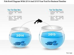 1214 Fish Bowl Diagram With 2014 And 2015 Year Text For Business Timeline PowerPoint Presentation