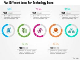 1214 Five Different Icons For Technology Icons Powerpoint Template