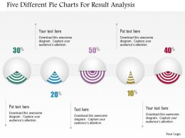 1214 Five Different Pie Charts For Result Analysis Powerpoint Template