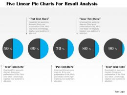 1214 Five Linear Pie Charts For Result Analysis PowerPoint Template