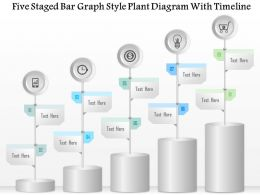 1214 Five Staged Bar Graph Style Plant Diagram With Timeline PowerPoint Template