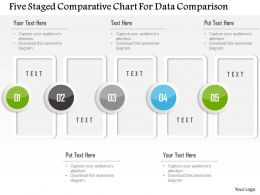 1214 Five Staged Comparative Chart For Data Comparison PowerPoint Template