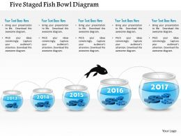 1214 Five Staged Fish Bowl Diagram PowerPoint Presentation