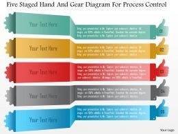 1214 Five Staged Hand And Gear Diagram For Process Control Powerpoint Template
