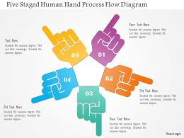 1214 Five Staged Human Hand Process Flow Diagram Powerpoint Template