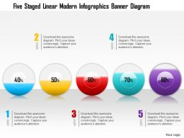 1214 Five Staged Linear Modern Infographics Banner Diagram Powerpoint Template