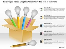 1214_five_staged_pencil_diagram_with_bulbs_for_idea_generation_powerpoint_template_Slide01
