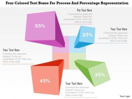 1214 Four Colored Text Boxes For Process And Percentage Representation PowerPoint Template