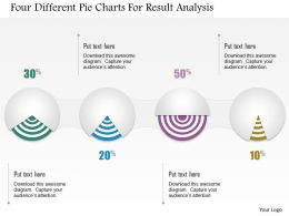 1214 Four Different Pie Charts For Result Analysis Powerpoint Template