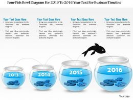 1214 Four Fish Bowl Diagram For 2013 To 2016 Year Text For Business Timeline PowerPoint Presentation