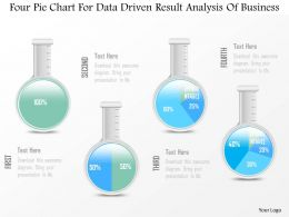 1214 Four Pie Chart For Data Driven Result Analysis Of Business Powerpoint Slide