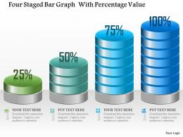 1214 Four Staged Bar Graph With Percentage Value PowerPoint Template