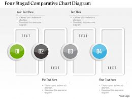 1214 Four Staged Comparative Chart Diagram Powerpoint Template