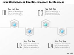 1214 Four Staged Linear Timeline Diagram For Business PowerPoint Template