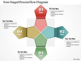 1214 Four Staged Process Flow Diagram Powerpoint Template
