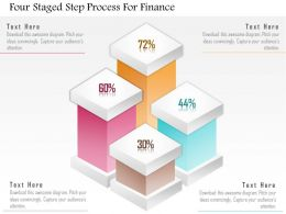 1214 Four Staged Step Process For Finance Powerpoint Template