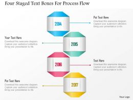 1214 Four Staged Text Boxes For Process Flow PowerPoint Template