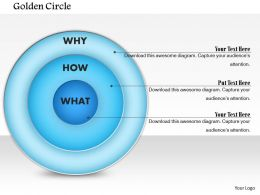 1214 Golden Circle Powerpoint Presentation