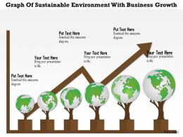 1214 Graph Of Sustainable Environment With Business Growth PowerPoint Template