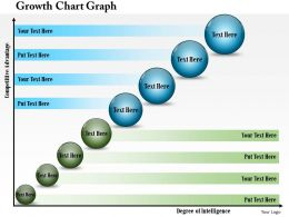 1214 Growth Chart Graph PowerPoint Presentation