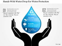 1214 Hands With Water Drop For Water Protection PowerPoint Template