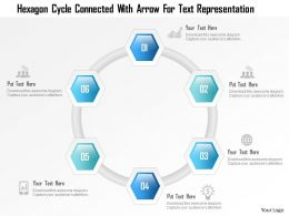 1214 Hexagon Cycle Connected With Arrow For Text Representation PowerPoint Template