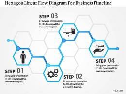 1214 Hexagon Linear Flow Diagram For Business Timeline PowerPoint Template
