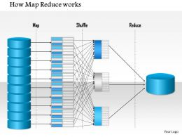 1214 How Map Reduce Works Powerpoint Presentation