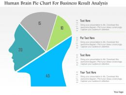 1214 Human Brain Pie Chart For Business Result Analysis Powerpoint Slide
