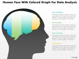 1214 Human Face With Colored Graph For Data Analysis Powerpoint Slide