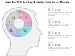 1214 Human Face With Four Staged Circular Puzzle Process Diagram Powerpoint Template